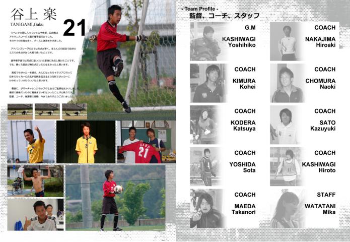 少年サッカーのフォトブック作成事例3