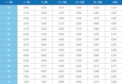 SPOBOOKの価格表を一部記載した画像