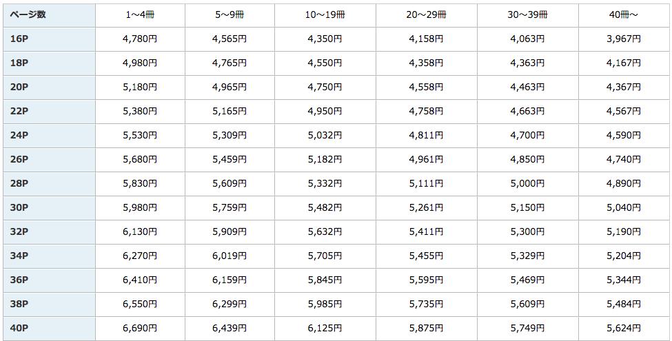 SPOBOOK価格表